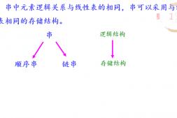 串(存储结构)