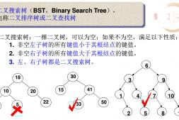 搜索二叉树