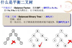 平衡二叉树